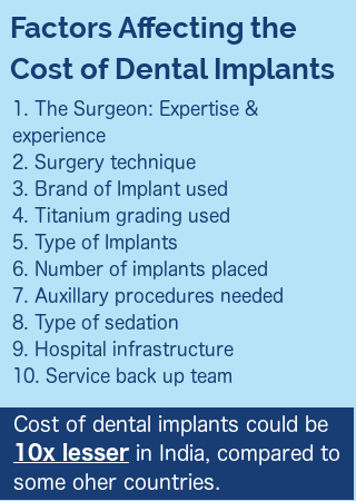Cost Of Dental Implants In India Compare Dental Implant Cost In India